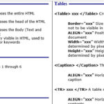 HTML Quick Reference Chart for Beginners