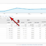 Find Referring Keywords In Google Analytics